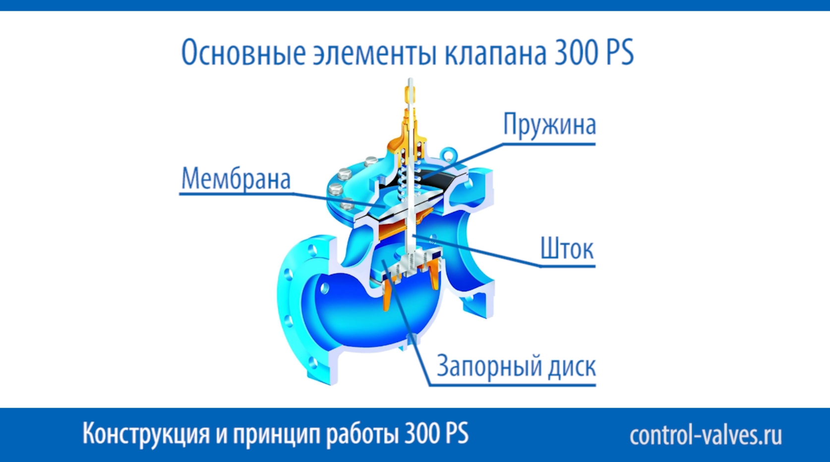 элементы 300PS