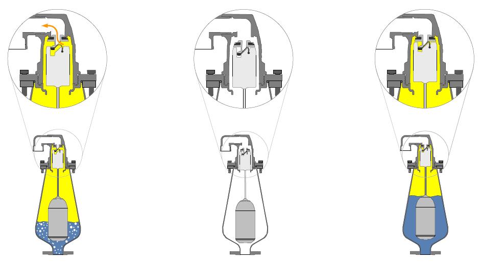 Схема работы воздушного клапана для канализации DAV-WP